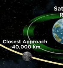 cnn asteroid - photo #39