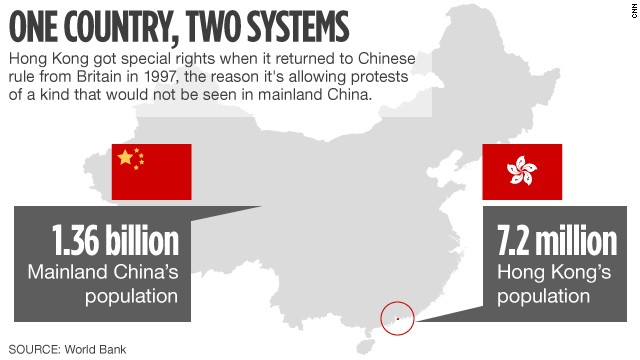 relationship between and china today