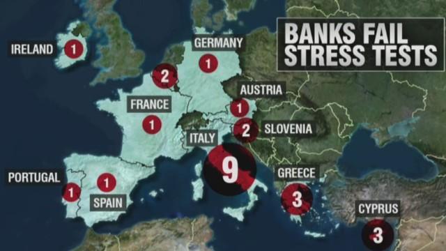 wbt lkl boulden europe banks fail stress test_00000820.jpg
