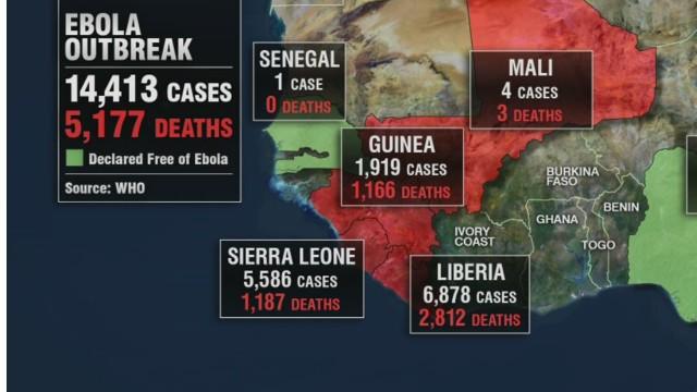 wbt intv odusola economic impact of Ebola_00000123.jpg