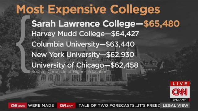 exp High Expenses For Higher Education_00002001.jpg