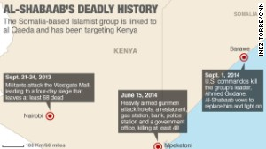 What is Al-Shabaab, and what does it want?