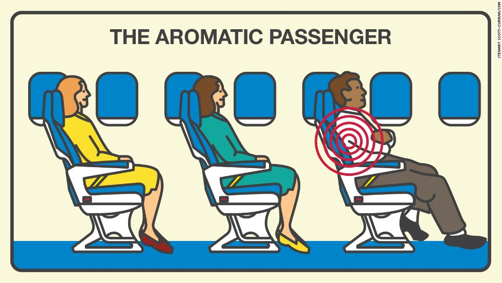 Stinky passengers are objectionable to 55% of fliers in Expedia's fourth annual survey of annoying airline passenger behaviors.