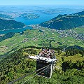 cable cars-stanserhorn