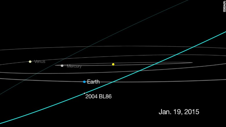 Huge asteroid to fly by Earth