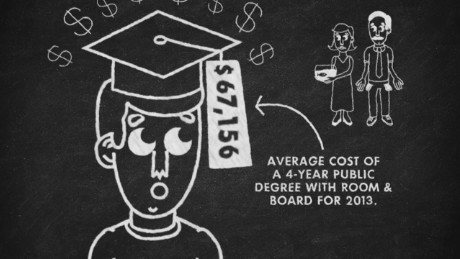 orig cost college education debt_00001530