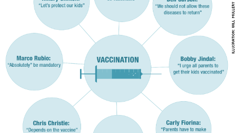 2016ers weigh in on vaccines