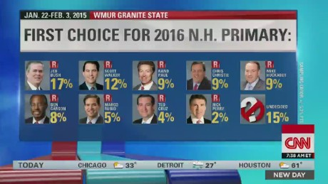 NewDay Inside Politics: Poll: With Romney out, N.H. is wide open_00001327