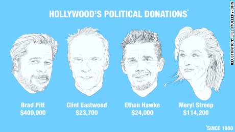 Donations to political causes. (Will Mullery)