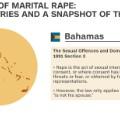 Marital rape 2
