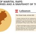 Marital rape 3