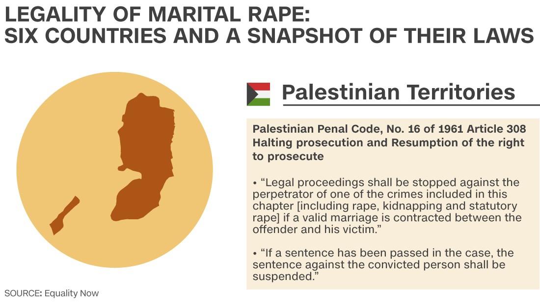 marital rape 5