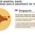 Marital rape 6