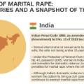 Marital rape 1