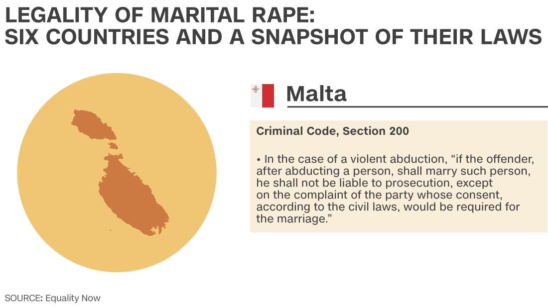 Marital rape 4