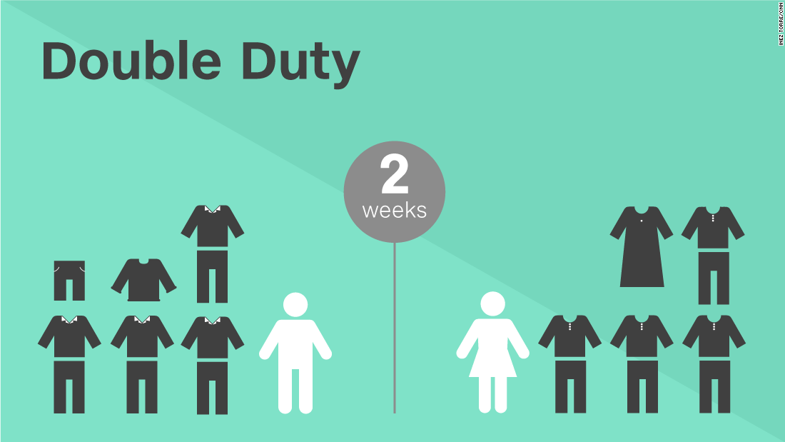 It's possible to fit two weeks of clothing into a carry-on, the items just have to be carefully curated, with some pulling double shifts. (Not your smalls though. Please, not your smalls.)