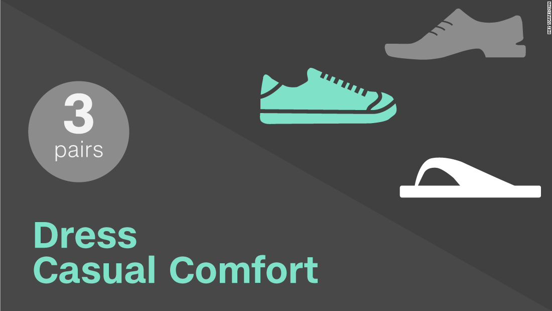 What are you? A centipede? No one needs that many pairs of shoes! Pack one dress pair, one casual pair and one comfort or athletic pair, the bulkiest of which should be worn on board.