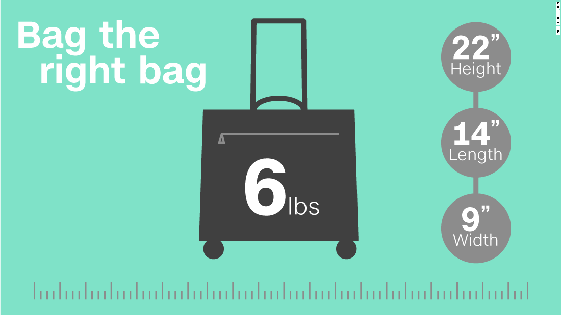 "Don't be the pathetic traveler trying to cram an oversized carry-on into the unyielding ""does your bag fit?"" frame at the gate. Luggage should err on the safe side of the standard size -- in inches that's slightly under 22 x 14 x 9 (height x length x width). or 56 x 36 x 23 in centimeters."