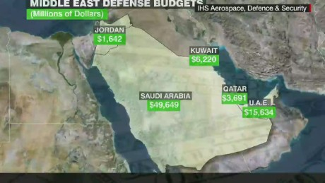 spc marketplace middle east military spending_00010415.jpg