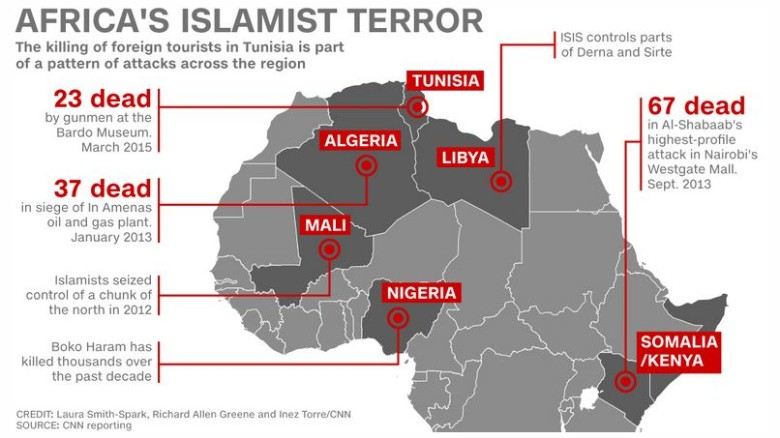 How ISIS is taking advantage of Tunisia's democracy