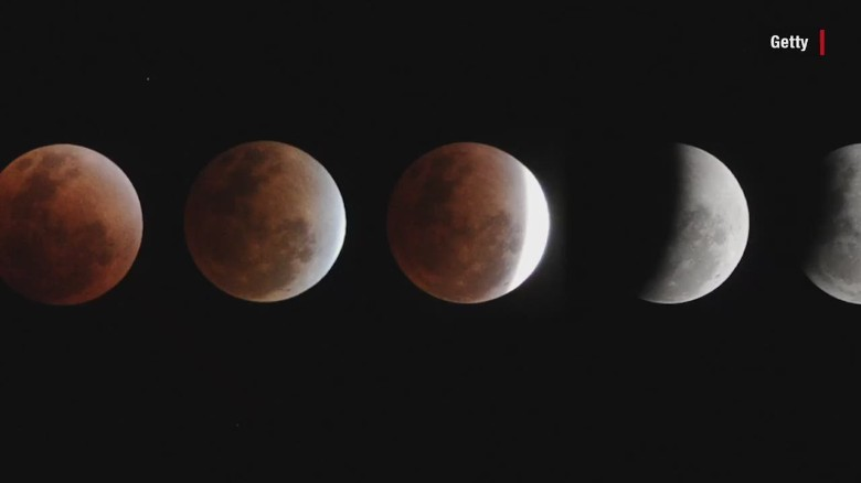 How does a lunar eclipse happen?