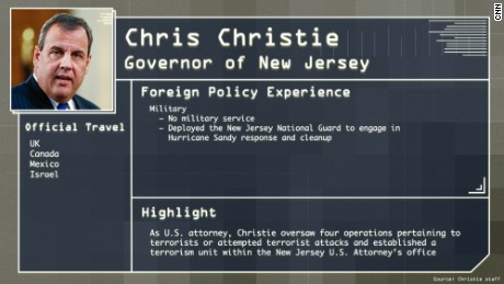 2016 GOP foreign policy credentials