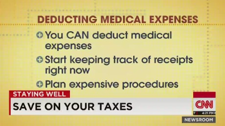 Deducting medical expenses on your taxes_00005829