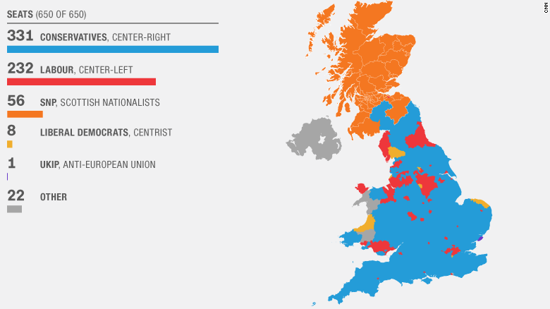 Uk Election Polls How Did They Get It So Wrong Cnn Election Map Prediction Us