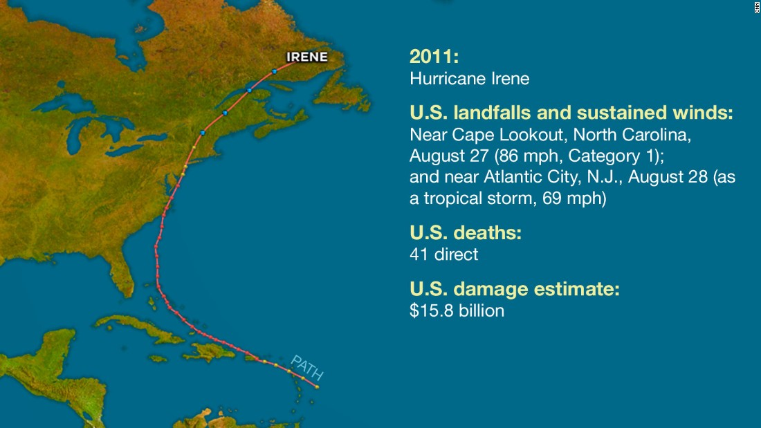 atlantic hurricanes irene title
