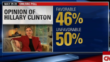 Clinton adviser discusses negative poll numbers