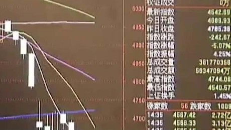 china stocks coren lkl_00001128