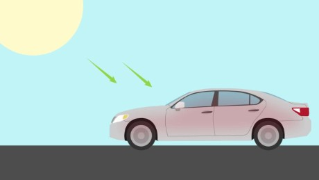 Why hot cars can kill your child or pet