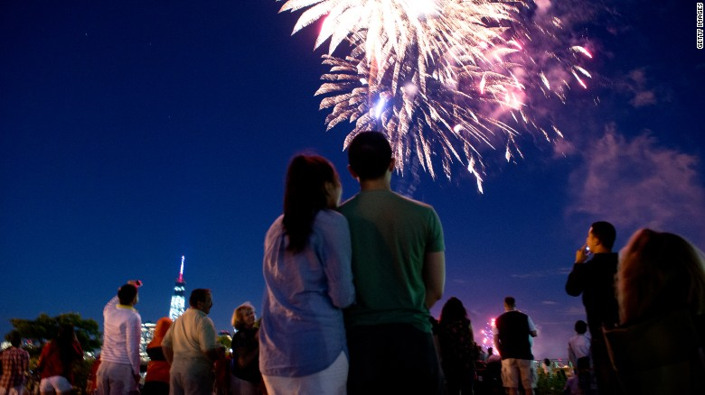The most popular July 4th fireworks