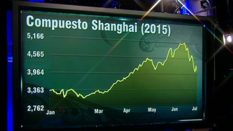 cnnee din itvw china stocks alberto bernal_00005223.jpg