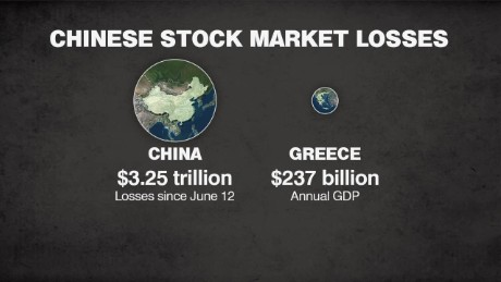 China vs. Greece
