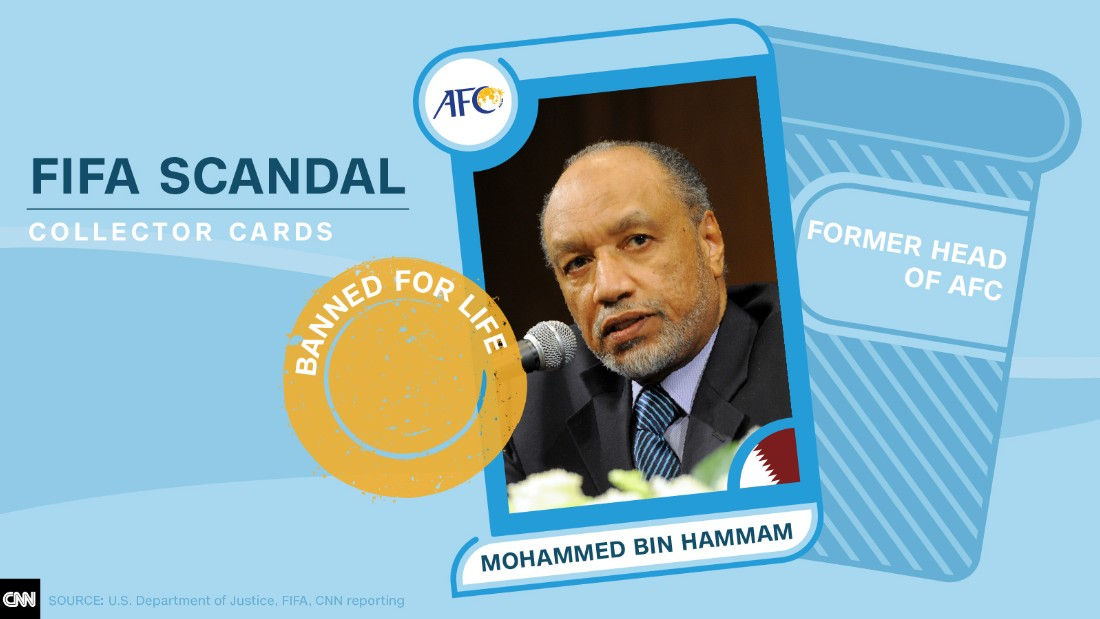 FIFA scandal collector cards Mohammed bin Hammam