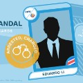 FIFA scandal collector cards Eduardo Li