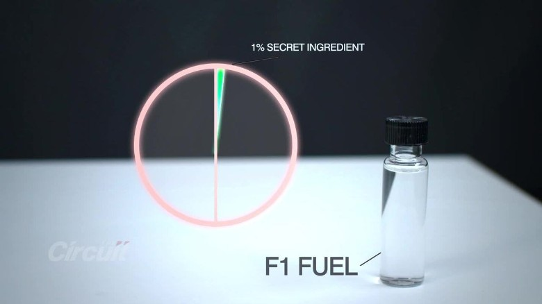 The secret world of F1 fuel
