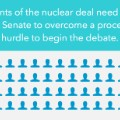 Iran deal slideshow slide 4