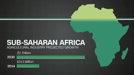 spc africa view agriculture_00003206