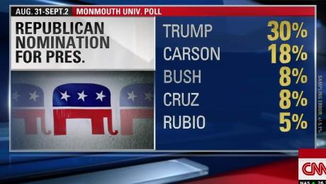 trump monmouth poll_00005503