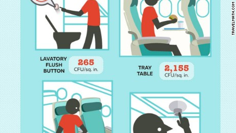 Dirtiest places on a plane? The seat-back tray table, followed by the overhead air vent, the toilet flush button and the seatbelt buckle.