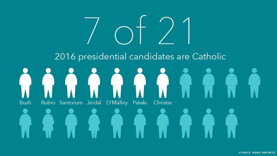 Catholic infographic 6