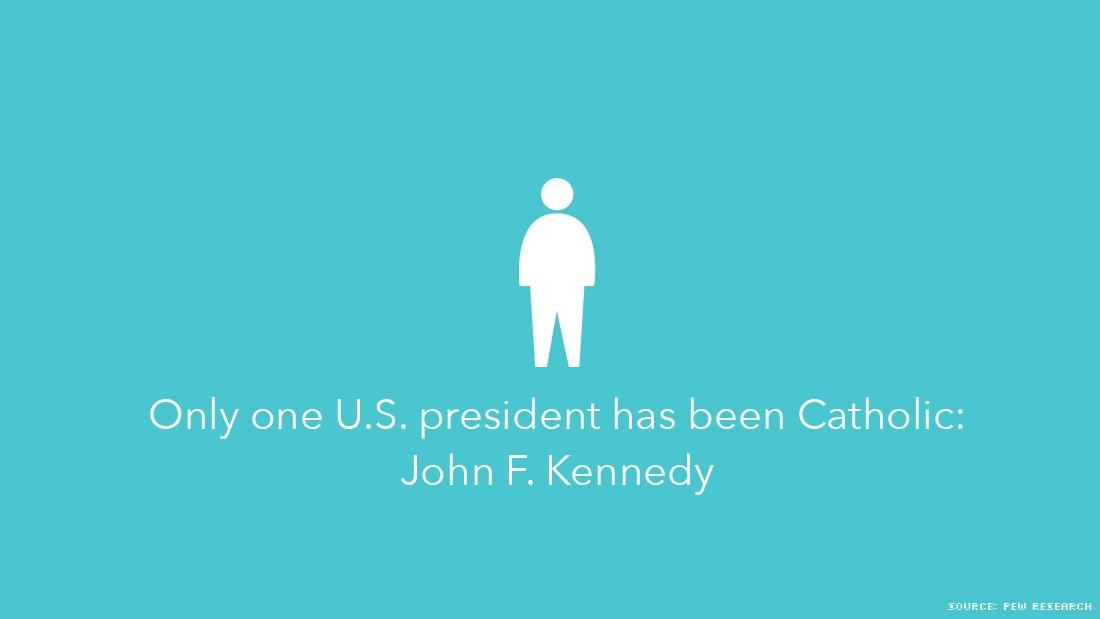 catholic infographic 8