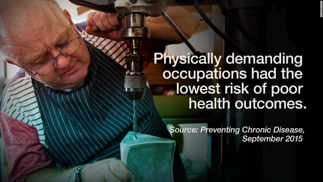 "Older adults who continue to work tend to be much healthier than their retired counterparts, a <a href=""http://www.cdc.gov/pcd/issues/2015/15_0040.htm"" target=""_blank"">15-year study</a> suggests. Among 83,338 participants over the age of 64, employed individuals were deemed to have the least risk of a poor health. This is according to University of Miami researchers who used the National Health Interview Survey data to obtain socioeconomic and health characteristics. The data also found that blue-collar workers have fewer chronic conditions and functional limitations in comparison to counterparts with white-collar jobs, possibly because of greater lifetime physical activity in the workplace versus the primarily sedentary work-life of those in white-collar occupations. That said, if you work longer, make sure the job is low stress: Workplace stress <a href=""http://www.cnn.com/2015/09/03/health/stress-work-secondhand-smoke/"">is as bad for you as secondhand smoke</a>. -- Viola Lanier"