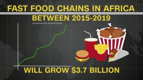 spc africa view food service_00004527.jpg