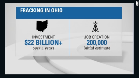 Independent analysts concluded that Ohio's job growth has not been nearly as robust as first predicted.