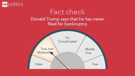 entry donald trump fact check fcfebdafaee