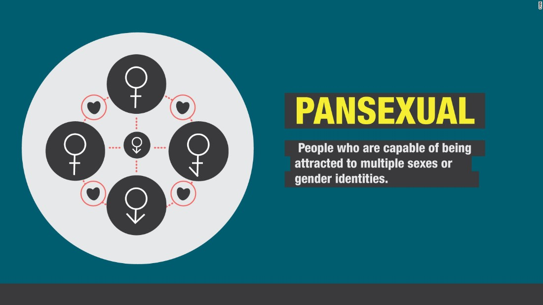 pansexual definition cultural context and more   cnn