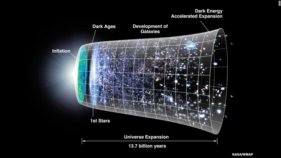 einstein relativity and the expanding universe essay Read this essay on einstein where they were able to spend their time expanding their when he first published his theory of relativity, einstein was just.